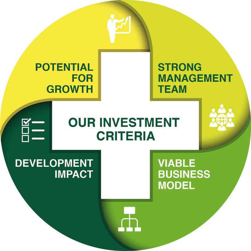 Graphic showing our invesment criteria